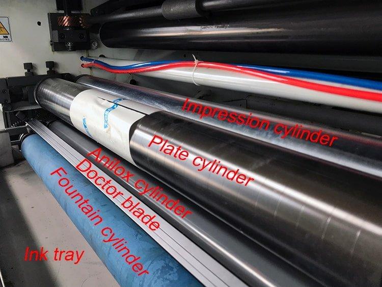 Paper-Straw-Flexographic-Printing-Machine-5