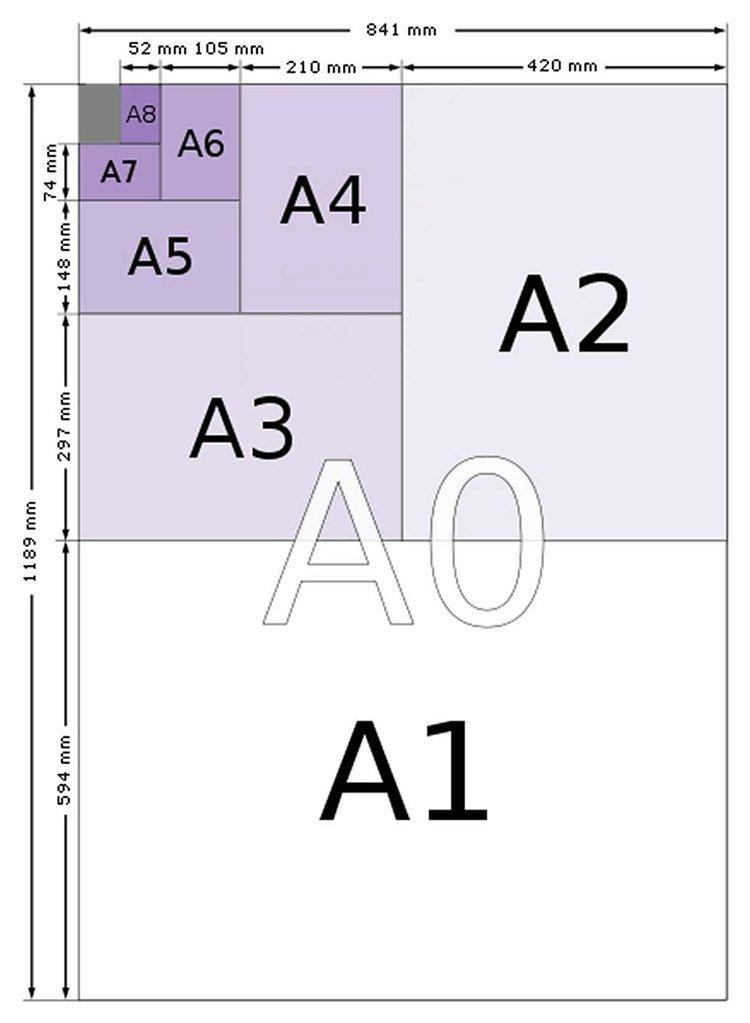 A-type-paper-sheet-sizes