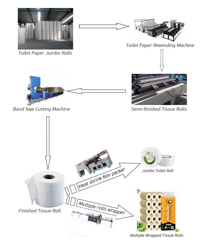 Toilet-Paper-Maker-1