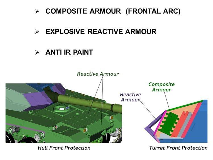 Composite-armour