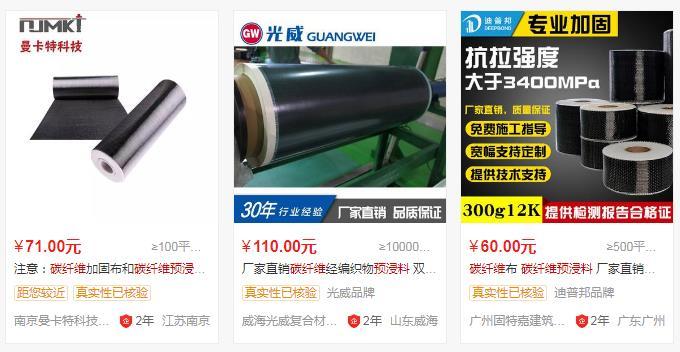 Prepreg-carbon-fiber-price-1