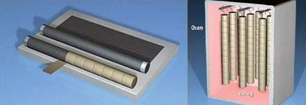 Prepreg-tape-coiling-process