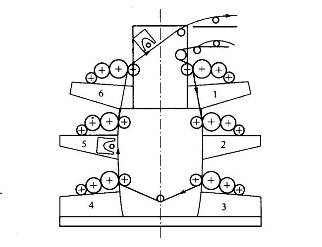 stack-flexographic-printing-machine