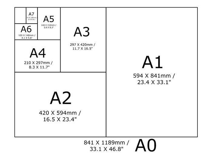 standard-a-sizes-sheet