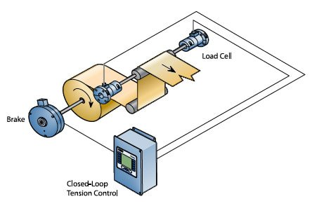 tension-control-stability